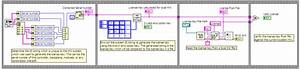 Reference Design For Adding Licensing To Labview Real-time Applications