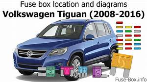 Fuse Box Location And Diagrams  Volkswagen Tiguan  2008-2016