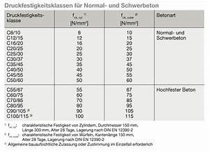 Beton Mischverhältnis Tabelle : datei ~ A.2002-acura-tl-radio.info Haus und Dekorationen