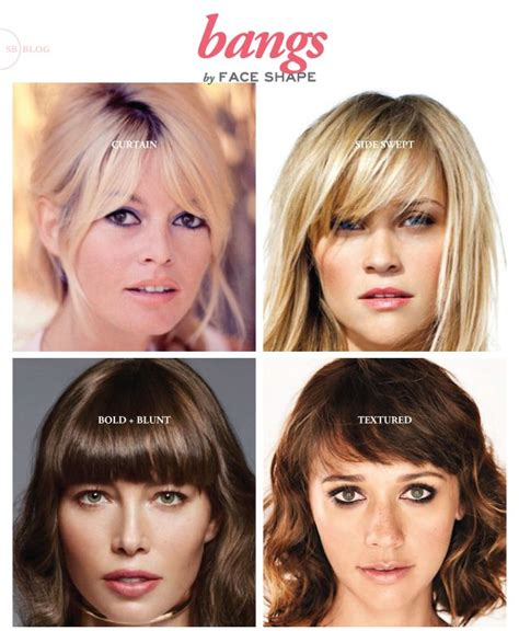 Bangs by Face Shape Face shapes Bangs and Shapes