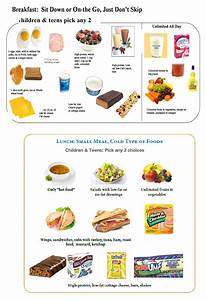 Teen Diet Plan On Pinterest Weight Loss Weights And Health