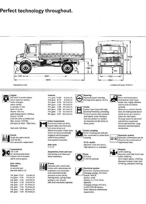 Unimog U1550L technical specification | Unimog, Mercedes