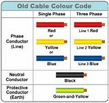 Electric Wire: Nz Electric Wire Colours on three-phase electric power, electrical engineering, electric power transmission, electrical conduit, electrical wire colours, electric motor, knob and tube wiring, wiring diagram, alternating current, power cable, home wiring colours, home wiring, junction box, electrical wire color codes, ground and neutral, extension cord, distribution board, electrical diagrams, circuit breaker, national electrical code, earthing system,