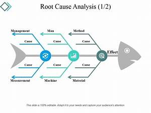 Aviation Root Cause Analysis Template