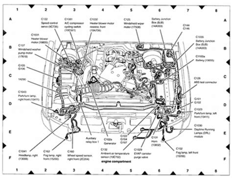Ford Explorer Sport Trac Troubleshooting Help