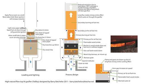 wood   build wood gas generator  plans