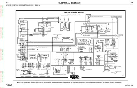 Electrical Diagrams Wiring Diagram Complete Machine