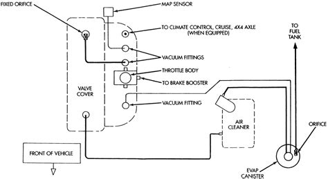 2000 Jeep Grand Vacuum Hose Diagram by Solved I A 96 Jeep Grand And I Need The Fixya