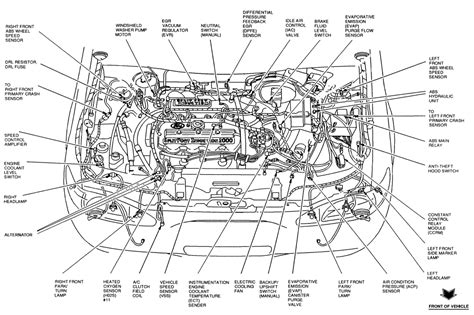 Mercury Grand Marquis Fuse Box Php Auto