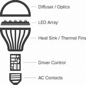 Light Emitting Diode  What Is Led  Diagram