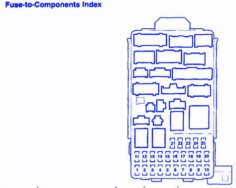 2003 Honda Crv Fuse Box Diagram by Honda Insight 2005 Hatchback Component Fuse Box Block