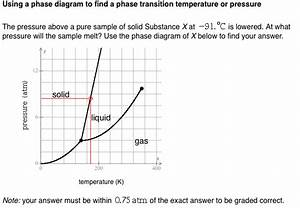 27 Study The Following Phase Diagram Of Substance X