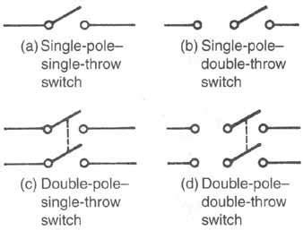 Savage Switches Double Pole Single Electrics