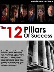 Jim Rohn - 12 Pillars | Personal Development | Communication