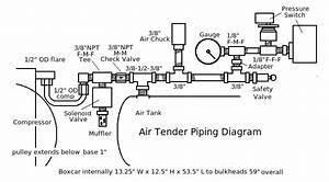 Dpst Rocker Switch Wiring Diagram Sample