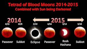 Second 'blood moon' of tetrad linked to Israel prophecy ...
