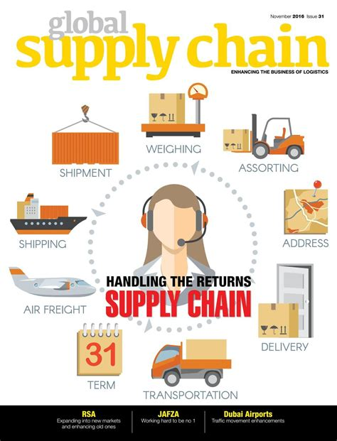 global supply chain november  issue supply chain