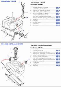 Defender Fuel Pump