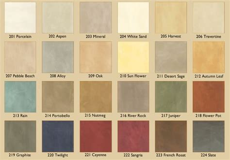 tuscan paint colors tuscan color schemes specialty finishes interior