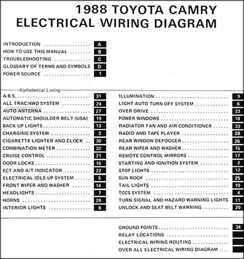 1990 Camry Radio Wiring by 1988 Toyota Camry Wiring Diagram Manual Original
