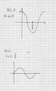Argument Berechnen : welle auslenkung berechnen ~ Themetempest.com Abrechnung