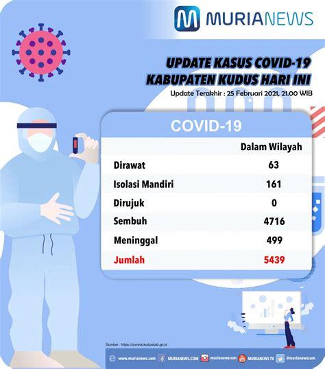 It was first identified in december 2019 in wuhan,. Update Kasus Covid-19 Kabupaten Kudus Hari Ini (25 Februari 2021)   MURIANEWS