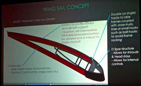 americas cup test sail   ac rig video