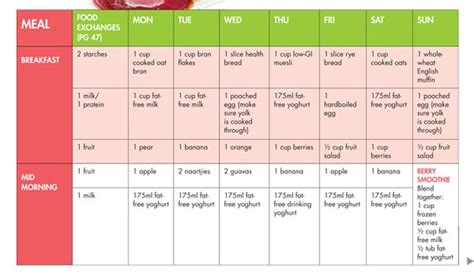 trimester meal plan parent
