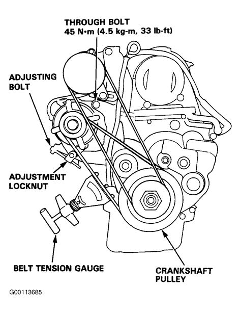 Serpentine Belt Diagram 95 Acura Integra by 1992 Honda Civic Serpentine Belt Routing And Timing Belt