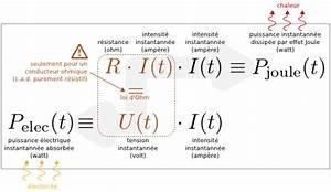 Formule Puissance Electrique : effet joule chicoree ~ Dode.kayakingforconservation.com Idées de Décoration