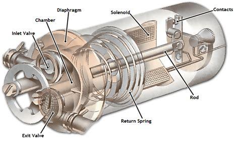 Electric Motor Repair Dallas by Mercedes Brake Repair Service Plano Richardson Allen