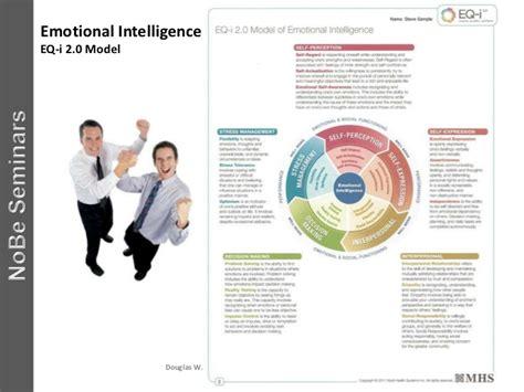 Eqi20 Emotional Intelligence