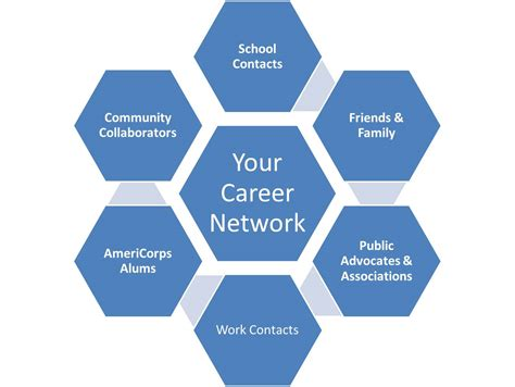 Ask The Career Coach Building A Professional Network From. Job Description Of A Teller For Resume. Resume Format For Desktop Support Engineer. Resume Sample For Customer Service. Lvn Resume Examples. Resume Writing Services Colorado Springs. Resume Meaning. Science Teacher Resume. Marine Infantry Resume