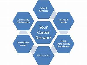 Ask the Career Coach: Building a Professional Network from ...