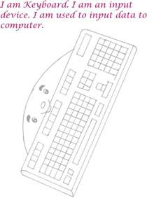 keyboard template printable for viewing gallery