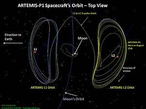 ARTEMIS Spacecraft Prepare for Lunar Orbit | NASA