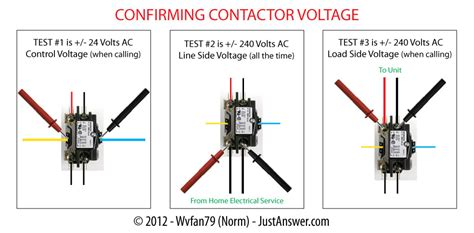 i a goodman model gsc130421ac the contactor won t