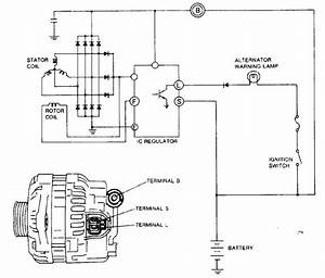 20 Fresh Ford Tractor Ignition Switch Wiring Diagram