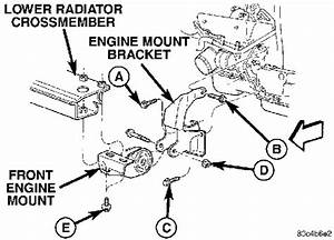Ford Focus Motor Mount Problems