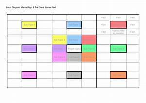 Plot Diagram Writing Graphic Organizer