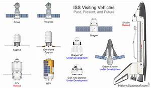 International Space Station | Historic Spacecraft