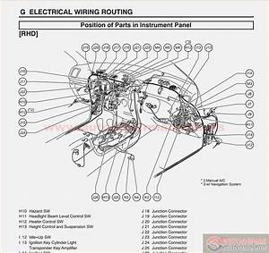 Wiring Diagram 2004 International 4300  U2013 The Wiring