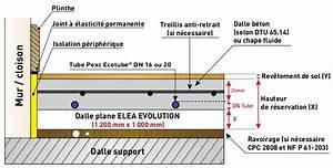 Epaisseur Chape Plancher Chauffant : acome plancher chauffant ~ Melissatoandfro.com Idées de Décoration