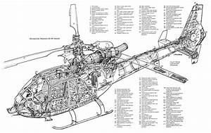 C2 Bb Astra Engine Diagram