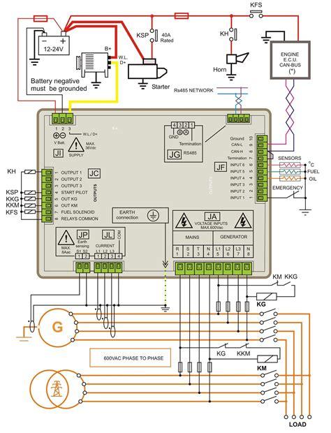 Generator Control Panel Manufacturers Backup