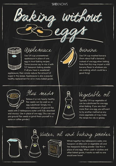easy egg substitutes  baker