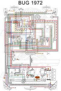 vw beetle fuse box diagram image wiring similiar 1972 vw wiring diagram keywords on 1974 vw beetle fuse box diagram