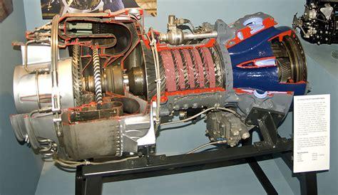 motor aeronautico definicion  tipos taringa