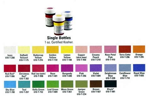 cake decorating requirement   caution  mixing colors tips    properly