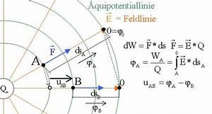 Elektrisches Potential Berechnen : elektrische spannung ~ Themetempest.com Abrechnung